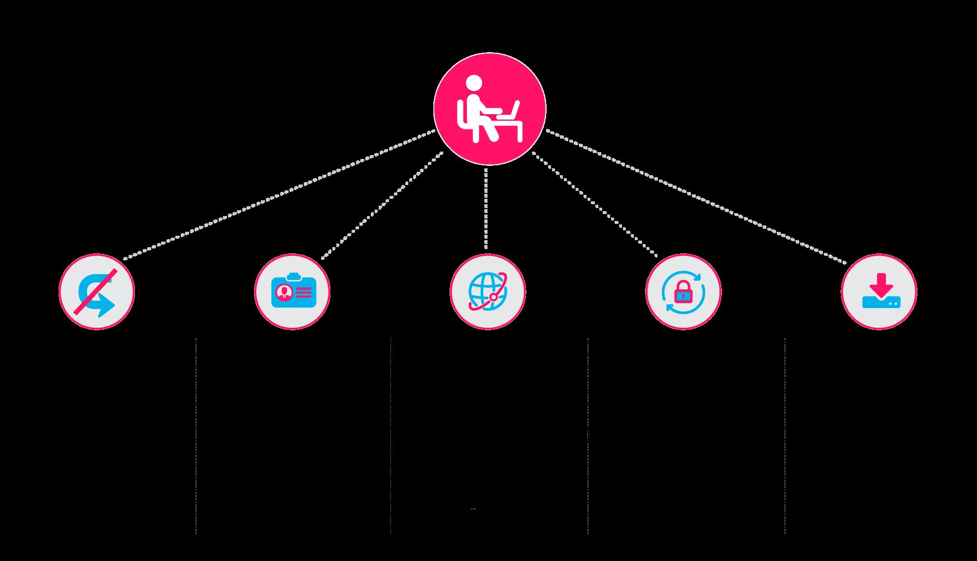 Teknologiske muligheter ved kryptovaluta